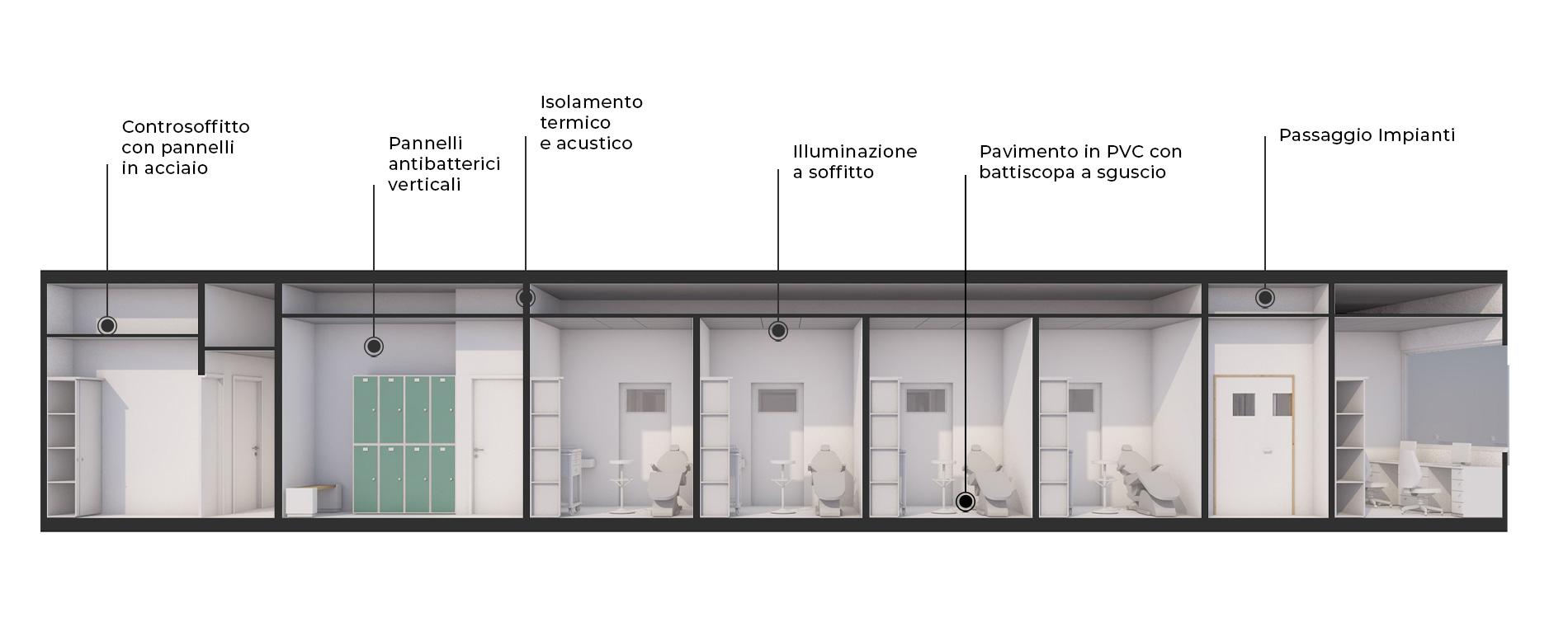 Centro Vaccini, Speed Hospital, Centro Vaccini e Terapia Intensiva, l'Ospedale del Futuro